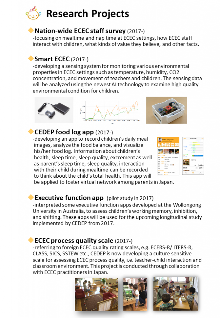 CEDEP_research_projects